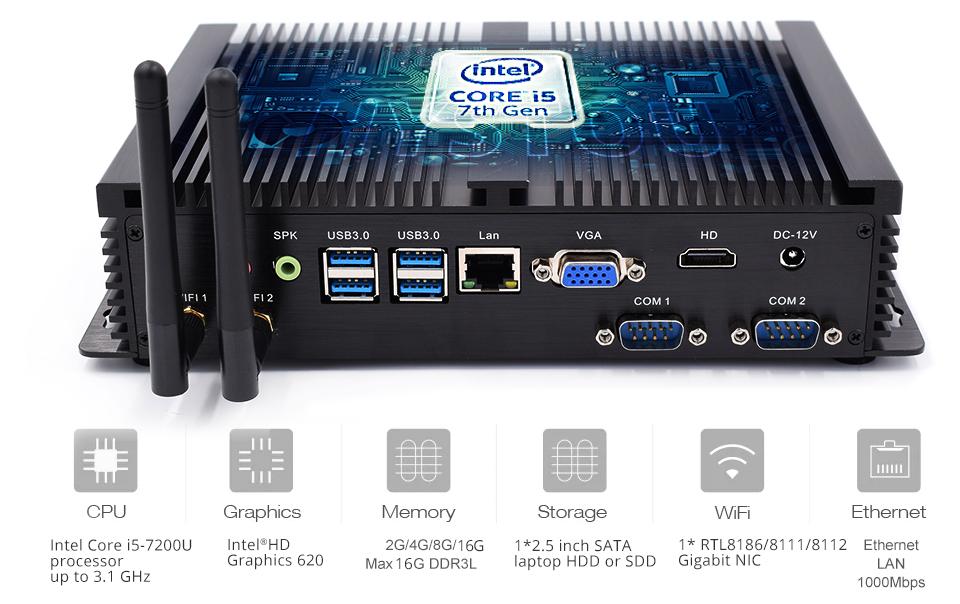 High Capacity Device for your Openwrt Installation